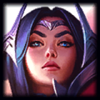 S8 top irelia build guides counters guide pro builds masteries irelia teraionfo